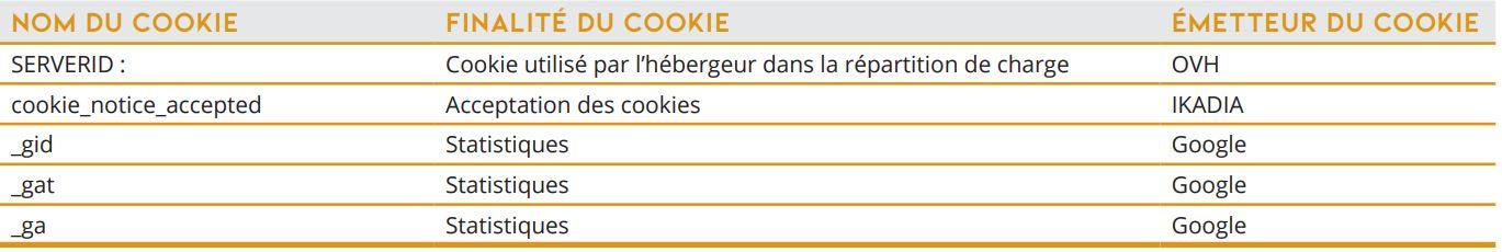trema-rgpd-cookie-tableau